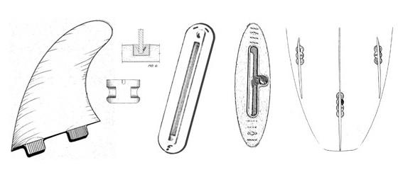 sistemas-quillas-para-tablas-de-surf