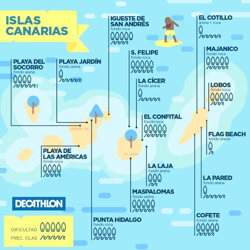 Guia-Surf-Espana-2